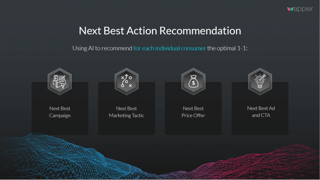 Next Best Action Recommendation