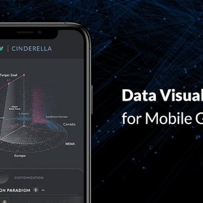 The Beginner's Guide To Data Visualization for Mobile Games